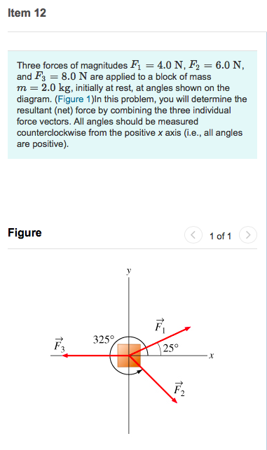 Solved: Calculate The Magnitude Of The Resultant Force F⃗ | Chegg.com