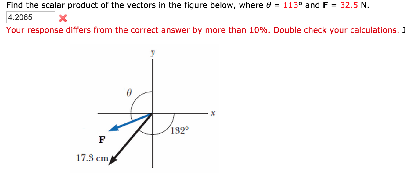 Solved Find The Scalar Product Of The Vectors In The Figu