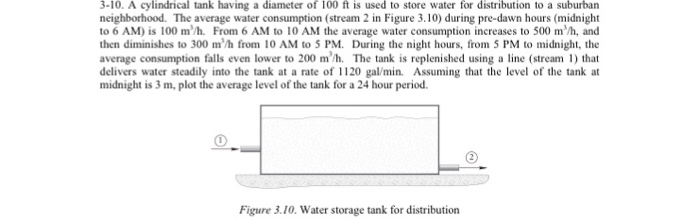A cylindrical tank having a diameter of 100 ft is