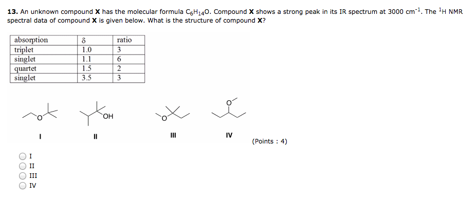 how to find molecular formula of unknown compound