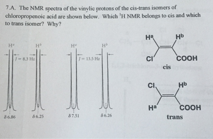 Solved The Nmr Spectra Of The Vinylic Protons Of The Cis