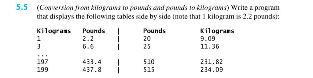 Pounds To Kilograms Conversion Chart Mersnoforum