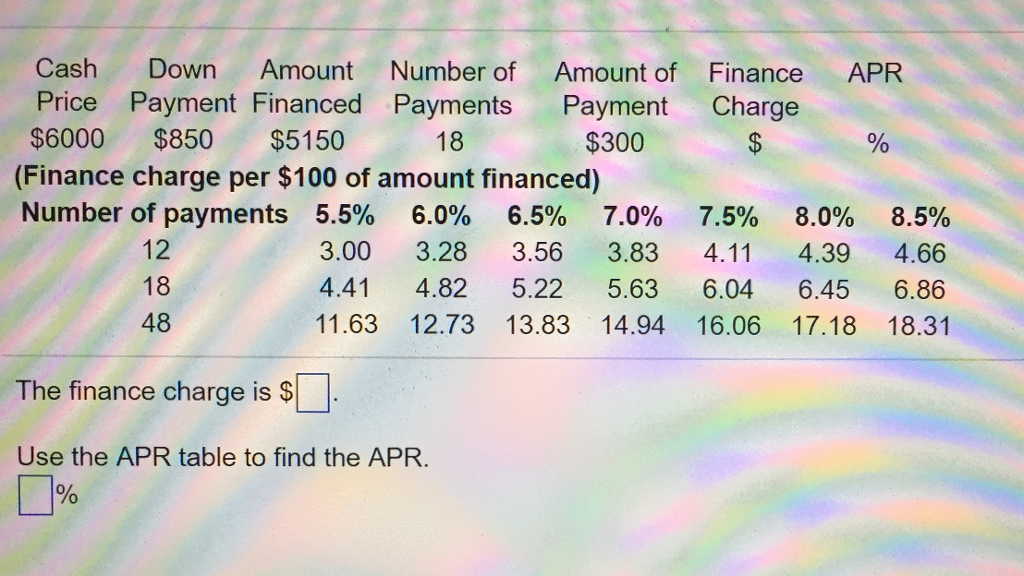 solved the finance charge is use the apr table to find