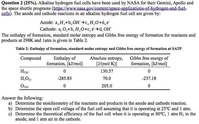 Solved: Question 2 (25%)  Alkaline Hydrogen Fuel Cells Hav