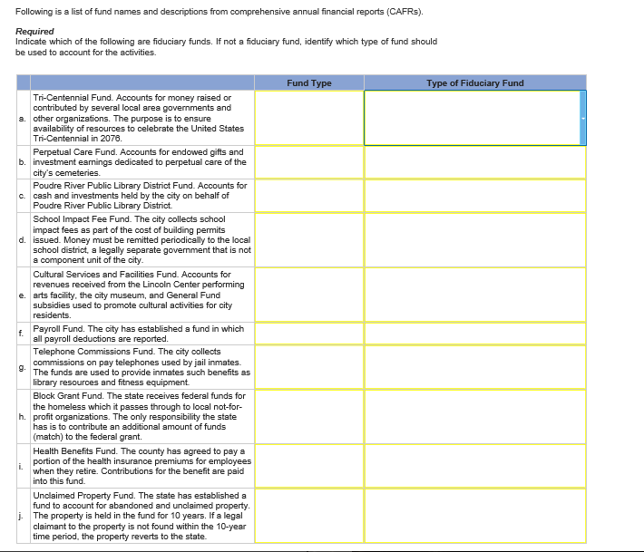 Solved: Just Filled Out The Blanks Fund Type Options Are