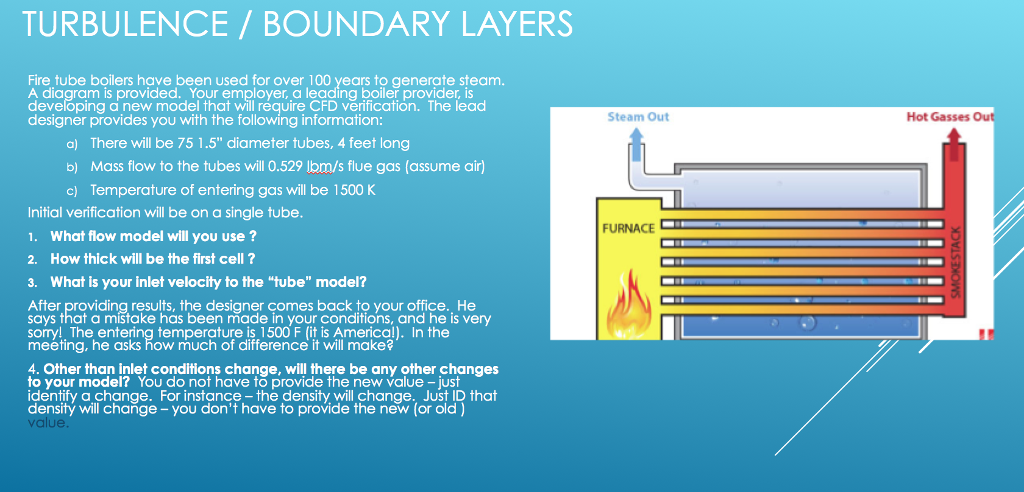 Solved Turbulence Boundary Layers Fire Tube Boilers Have
