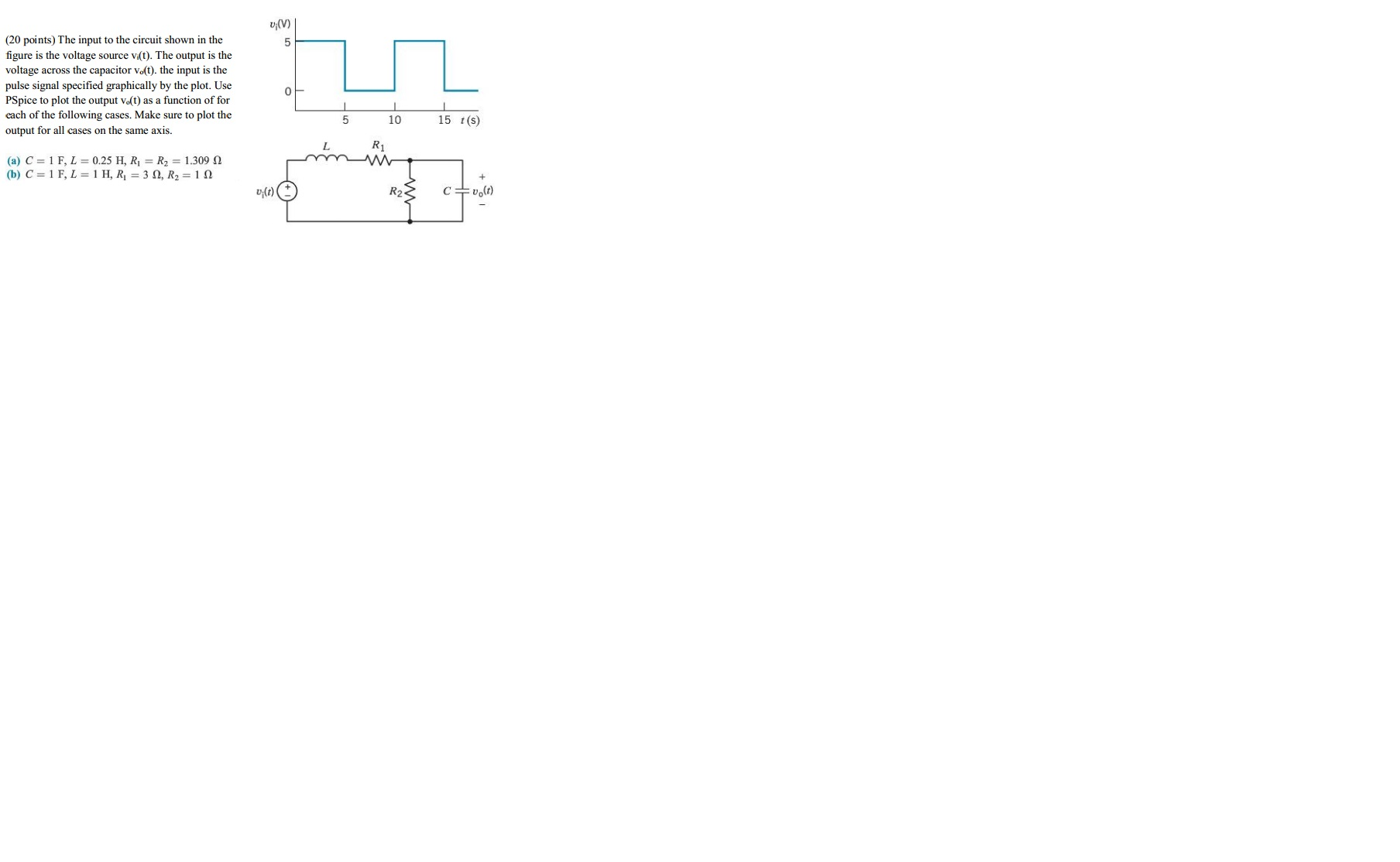 Solved The Input To Circuit Shown In Figure Is Th As Fig This Can Be A Voltage Signal Pulse Specified Graphically By Plot Use Pspice Output Vot Function Of For Each Following Cases Make Sure
