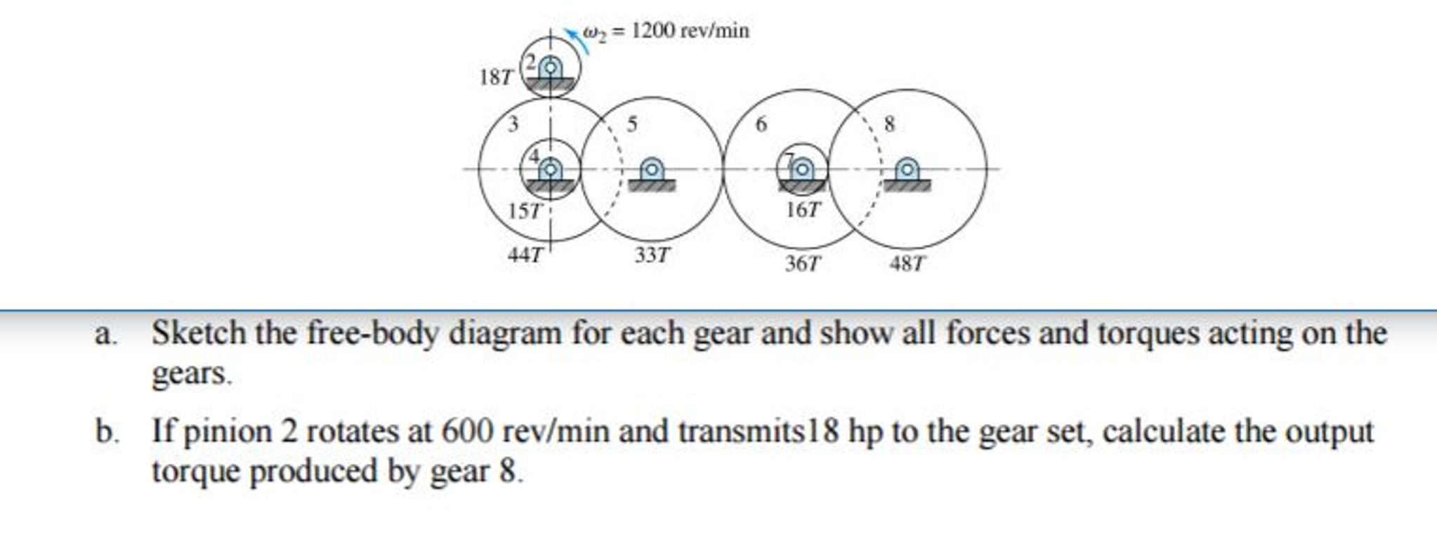 solved sketch the free body diagram for each gear and sho Funny Gears Diagram question sketch the free body diagram for each gear and show all forces and torques acting on the gears