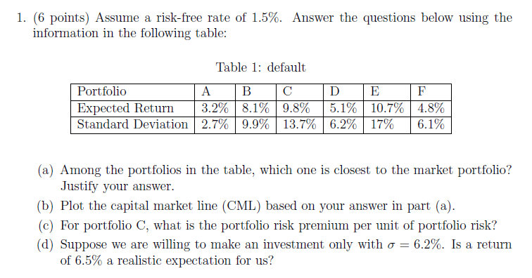 I  (6 Points) Assume A Risk-free Rate Of 1 5%  Ans    | Chegg com