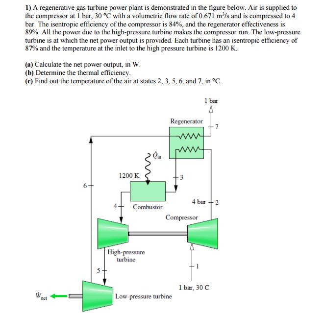 Solved: 1) A Regenerative Gas Turbine Power Plant Is Demon