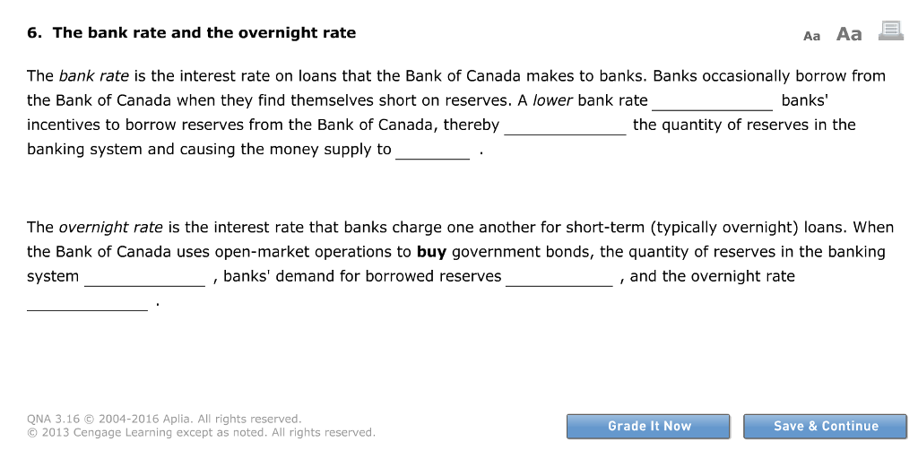 Overnight Loans Interest Rate