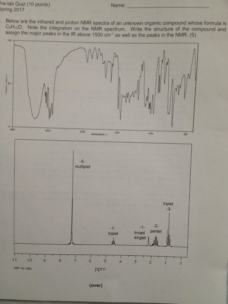 Solved: Below Are The Infrared And Proton NMR Of An Unknow