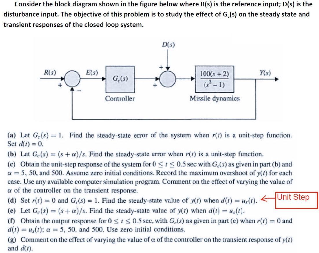 Consider the block diagram shown in the figure bel