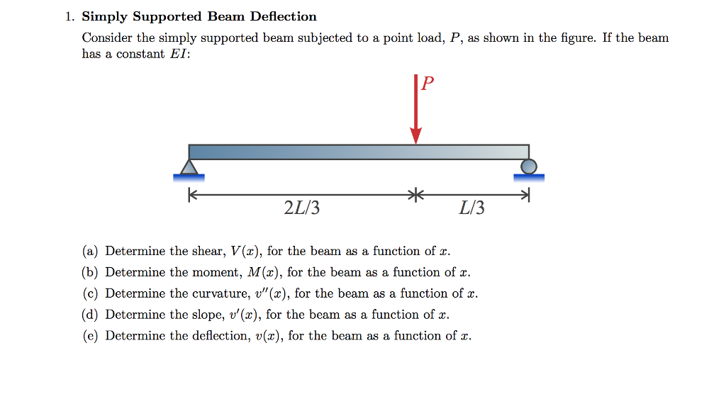 solved simply supported beam deflection consider the simp