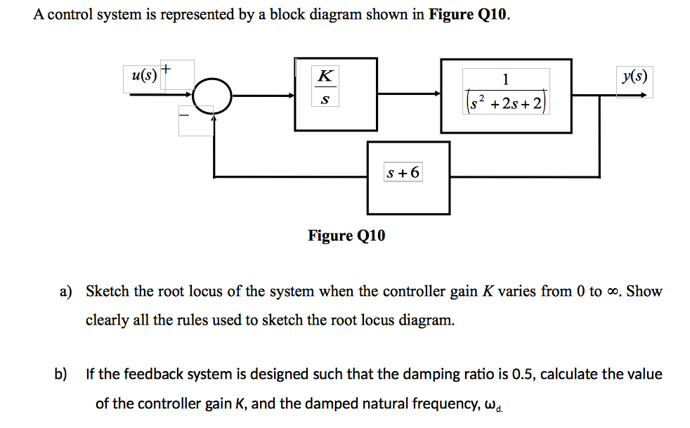 Colorful contoh block diagram ideas electrical and wiring diagram block diagram rules in control system wiring diagrams ccuart Gallery
