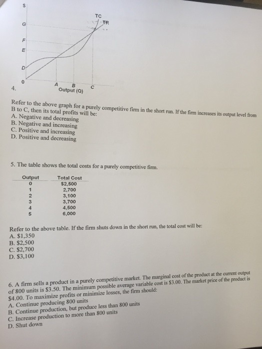 Solved: Refer To The Above Table. If The Firm Shuts Down I ...