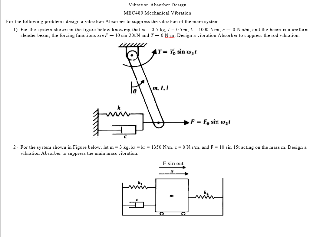 Mechanical vibrations: what is it 76