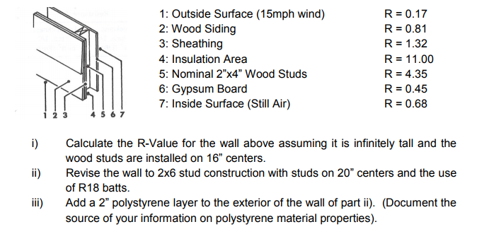 Solved Calculate The R Value For A Similar Wall Construct