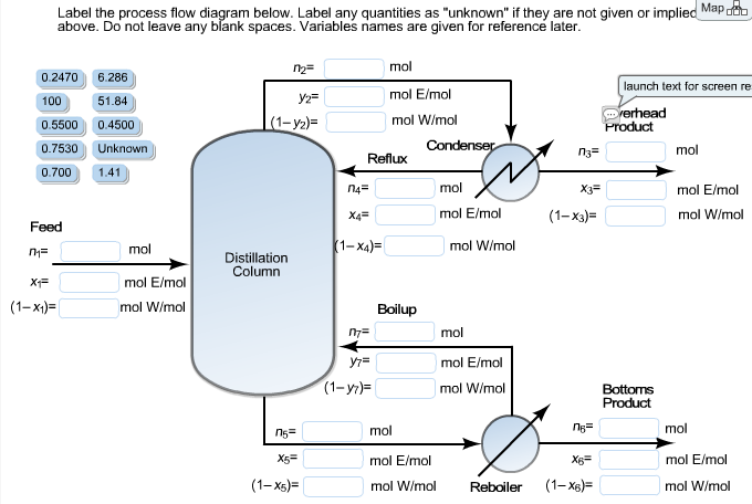 Label the process flow diagram below label any qu chegg show transcribed image text label the process flow diagram below label any quantities as unknown if they are not given or implied above ccuart Gallery