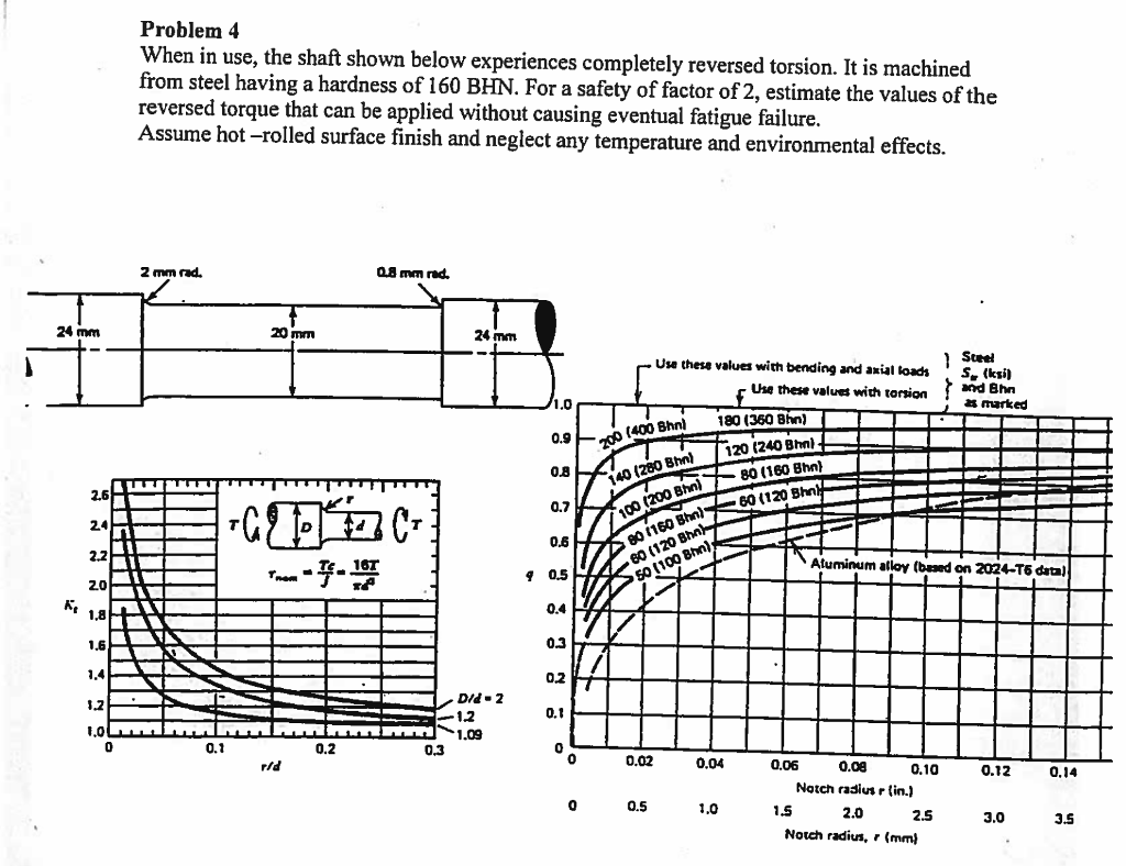 Enchanting Wire Rope Rating Table Sketch - Wiring Standart ...