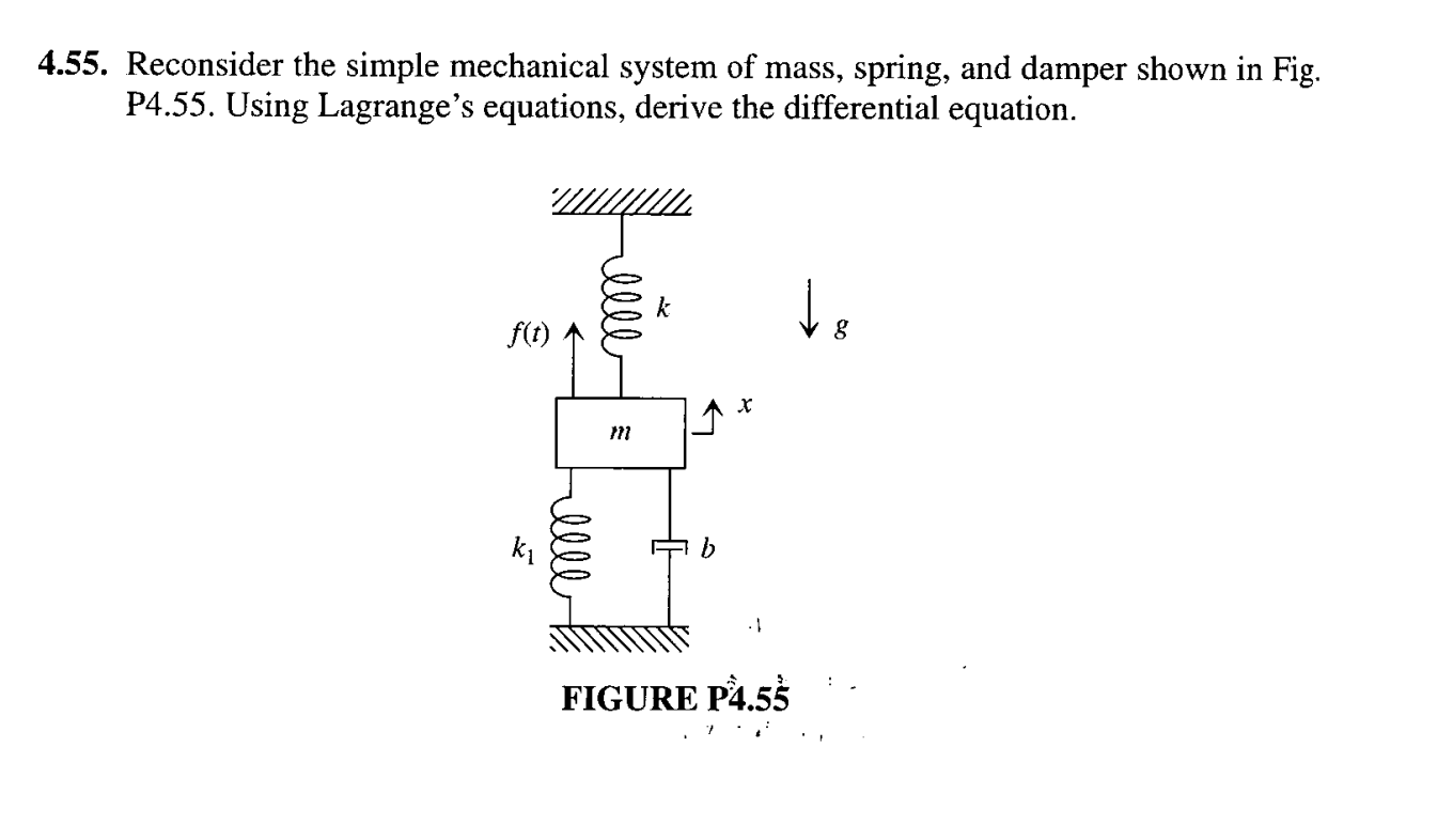 Solved: Reconsider The Simple Mechanical System Of Mass, S