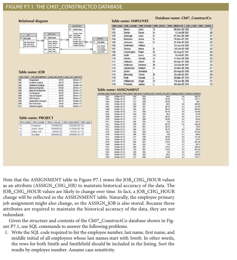 Solved figure p71 the ch07 constructco database database figure p71 the ch07 constructco database database name ch07constructco relational diagram table name ccuart Choice Image