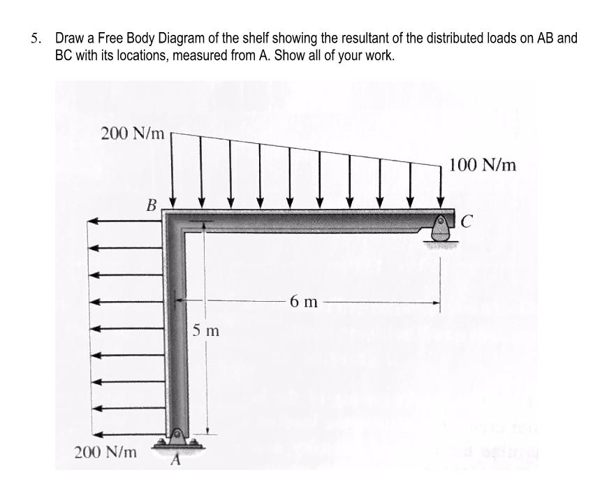 Free Body Diagram Shelf Wiring Diagram Electricity Basics 101