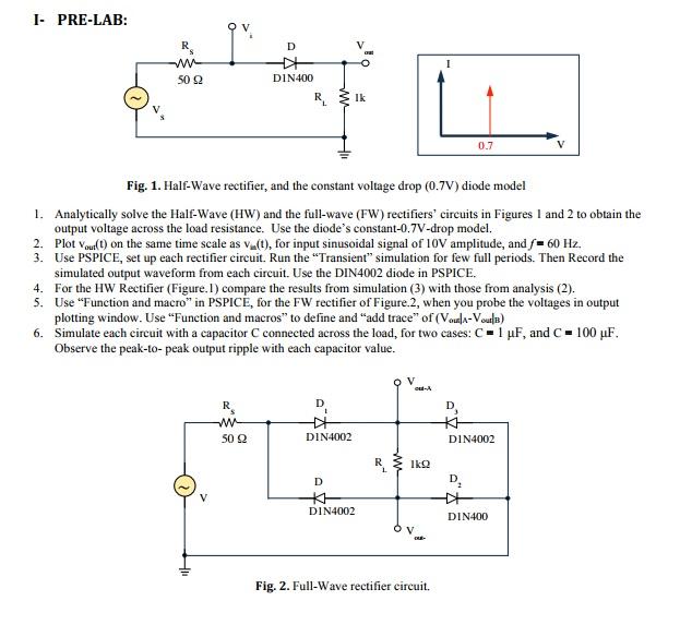 Solved: I- PRE-LAB: 50Ω DIN400 Lk 0 7 Fig  1  Half-Wave Re