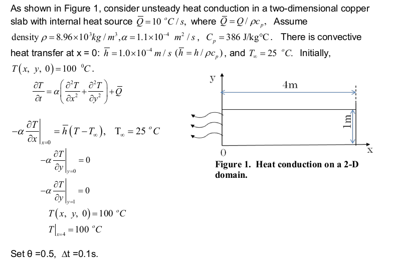 Derive The Finite Element Formulation In Terms Of