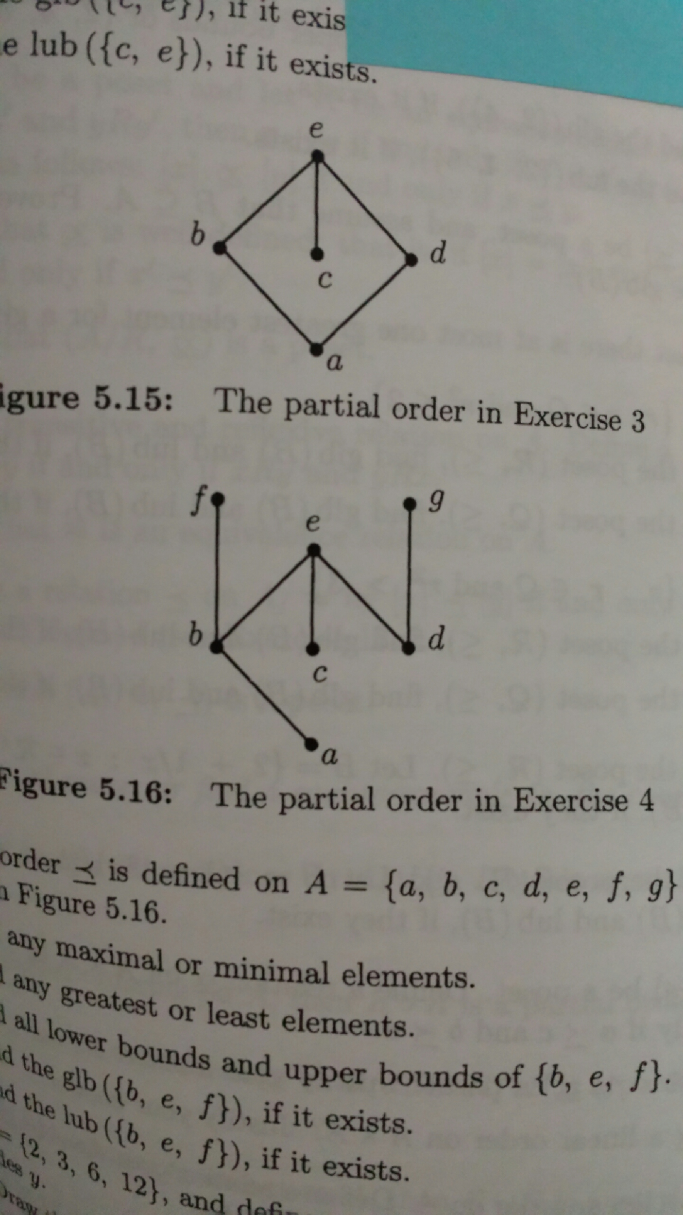 A partial order is defined on a a b c d e chegg e find the lubb e f if it exists ccuart Images