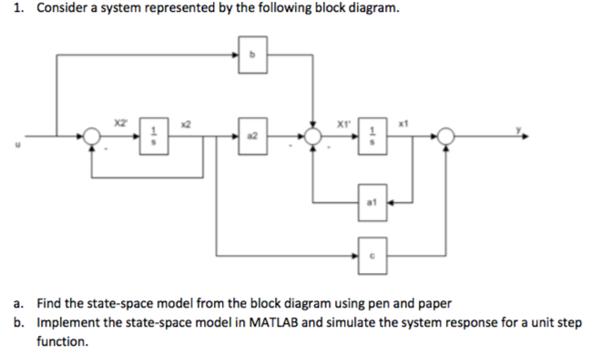 Solved 1 consider a system represented by the following consider a system represented by the following block diagram x2 x2 xi x1 ccuart Choice Image