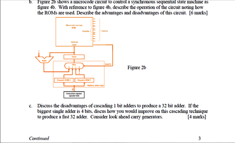 Question 2 a flow diagram of a synchronous sequent chegg show transcribed image text question 2 a flow diagram of a synchronous sequential circuit is shown in figure 2a along with a microcode ciut ccuart Images