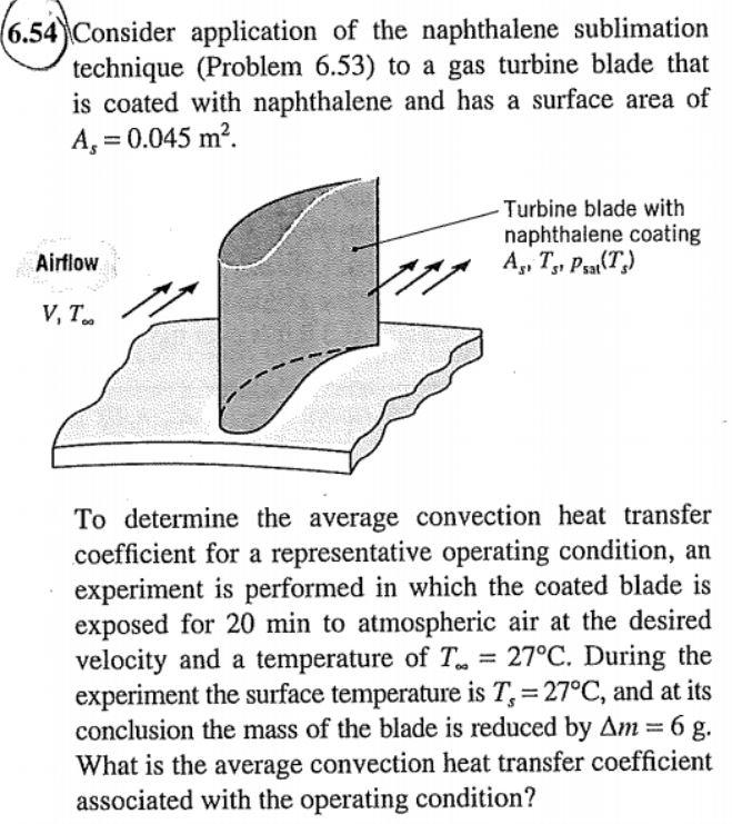sublimation experiment conclusion