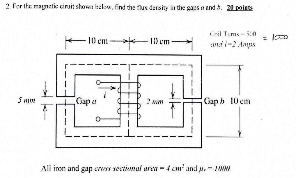 2. For the magnetic ciruit shown below, find the flux density in the gaps a and b. 20 points Coil.「urns 500 and 1-2 Amps 111 ____ 10 cm-거 5 mm ap d ap h All iron and gap cross sectional area = 4 cm2 and μ.-1000