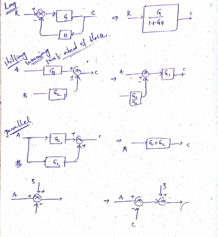 Using Block Diagram Reduction Techniques Reduce T Chegg