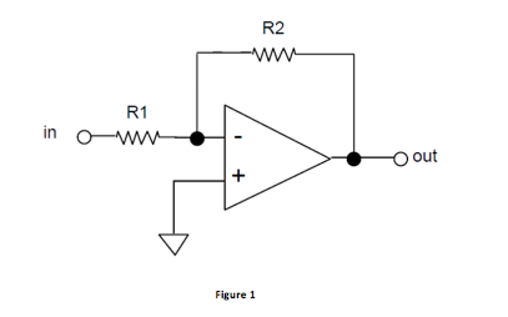 ideal op amp rules