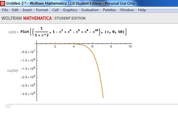 Solved: Here I Have F(x)=1/(1 + X^2) And Its Power Series