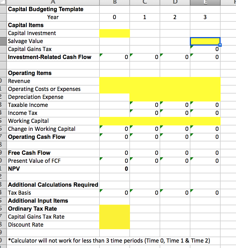 Solved Part 1 Brainstorm On Capital Budget Expenditures