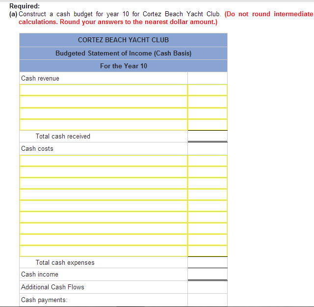required a construct a cash budget for year 10 chegg com