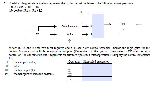 The block diagram shown below represents the hardw chegg question the block diagram shown below represents the hardware that implements the following microoperatio ccuart Images