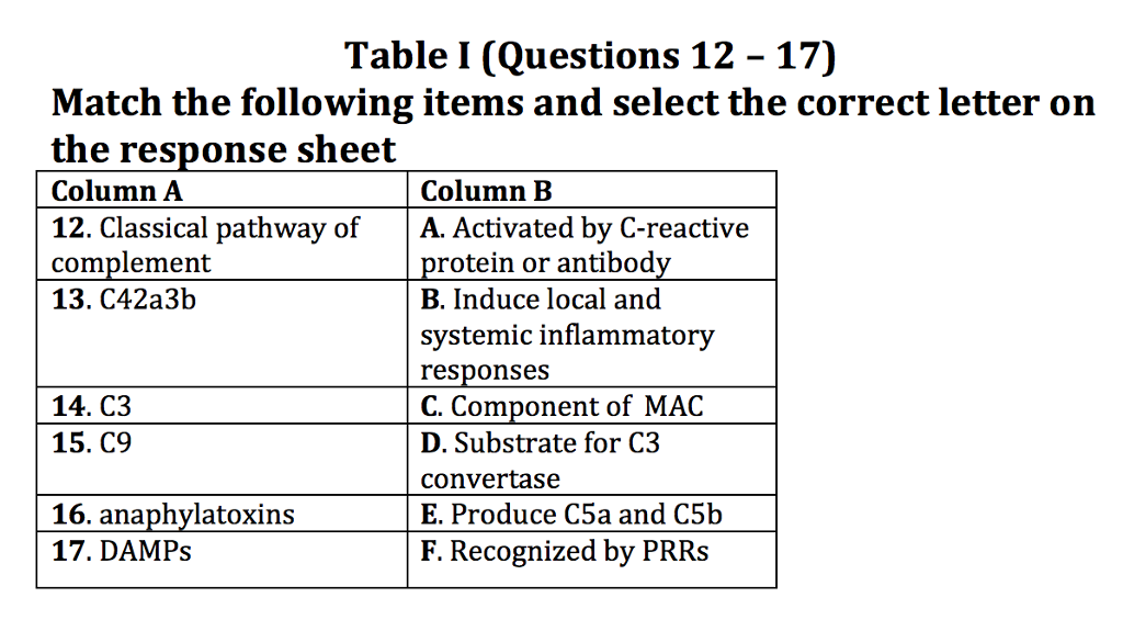 Solved table i questions 12 170 match the following item question table i questions 12 170 match the following items and select the correct letter on the response altavistaventures Image collections