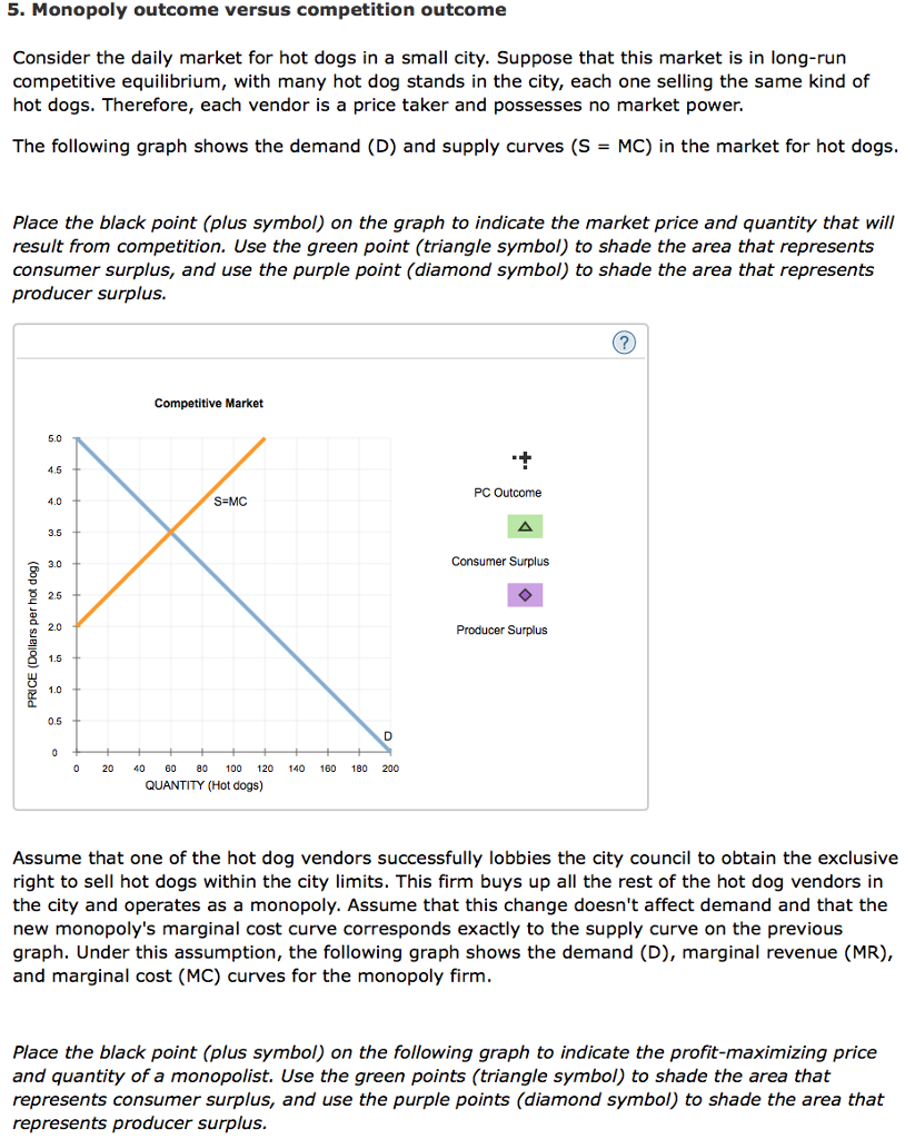 monopoly and marginal cost 2014-6-1 demand and marginal revenue curves for marty's ski park (monopoly) if he charges $50 for a day pass, marty can sell 40 passes per day — for a total daily revenue of $2,000 marty's marginal revenue for the first 40 passes is $50 per pass.