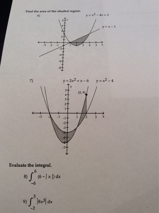 solved find the area of the shaded region y x 2 4x