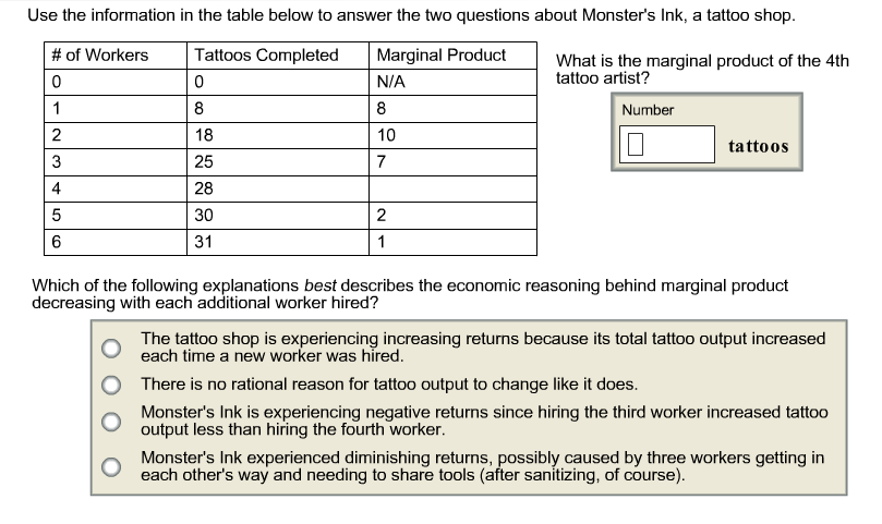 Solved: Use The Information In The Table Below To Answer T ...