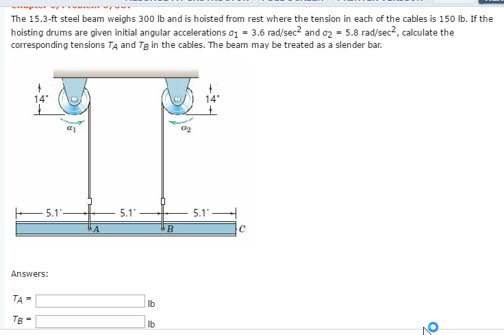 Solved: The 15 3-ft Steel Beam Weighs 300 Lb And Is Hoiste