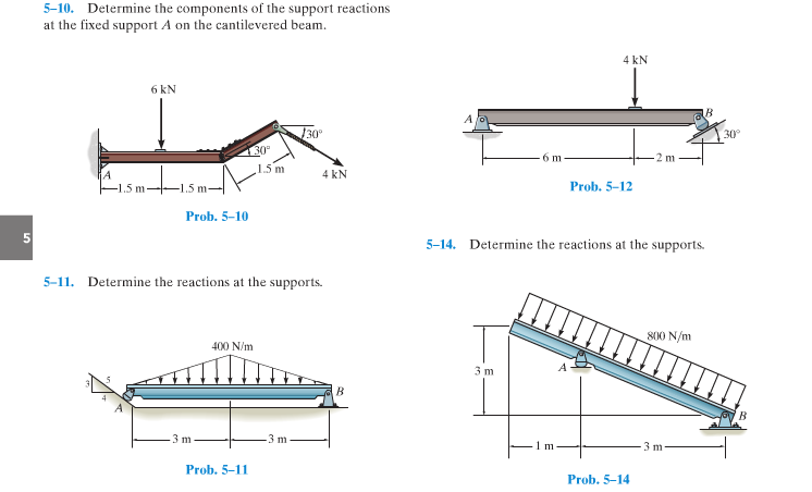 Draw The Free Body Diagram For The Cantilevered Beam A Is The A Fixed Support