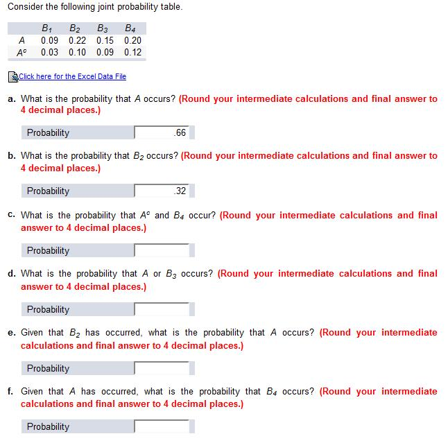 how to use a probability table