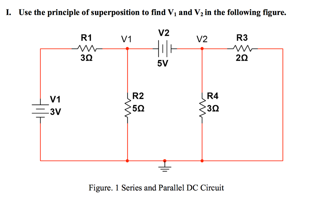 a review of the principles of superposition