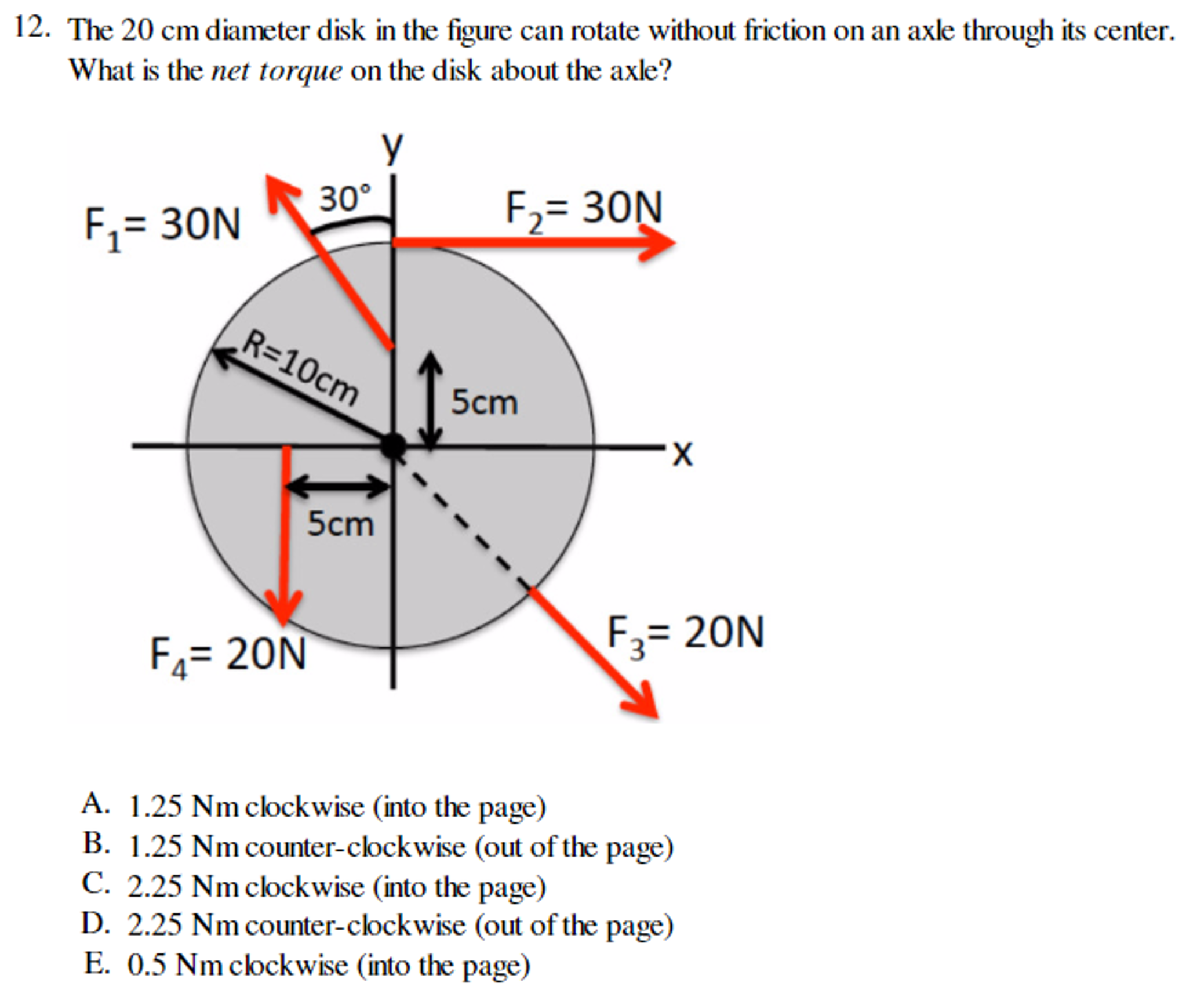 Question The 20 Cm Diameter Disk In The Figure Can Rotate Without Friction What Is The Net Torque On The