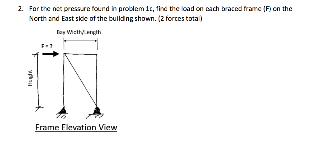 For The Net Pressure Found In Problem 1c, Find The